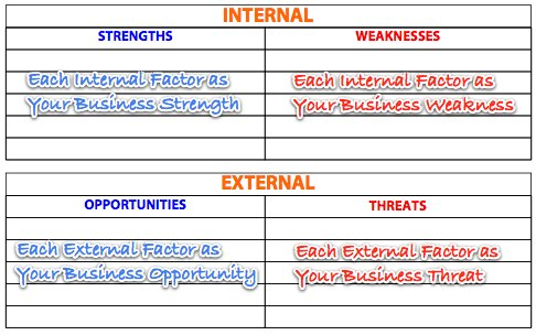Swot analysis template to download and use right now swot analysis template the matrix accmission